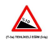 t5 - Trafik İşaretleri - Tehlike Uyarı İşaretleri