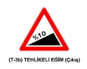t6 - Trafik İşaretleri - Tehlike Uyarı İşaretleri
